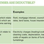 types-of-home-office-deductions